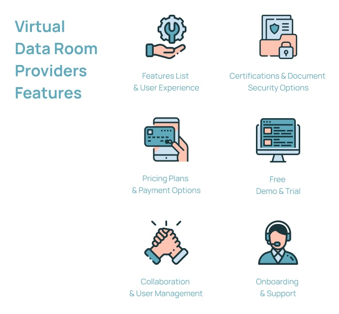Virtual Data Room Providers Features